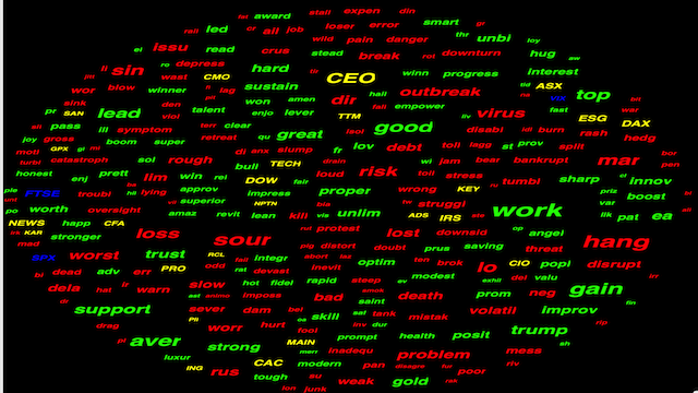 Words Cloud the Latest View